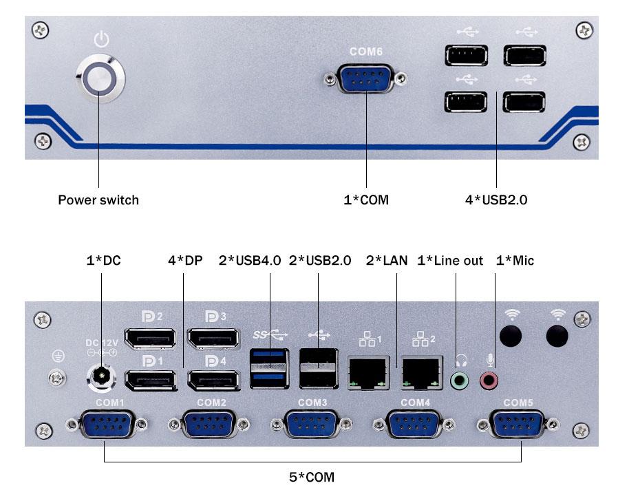 AS-BOX 104 plus mit Prozessor AMD Ryzen™ Embedded V1605B - Alle Anschlüsse